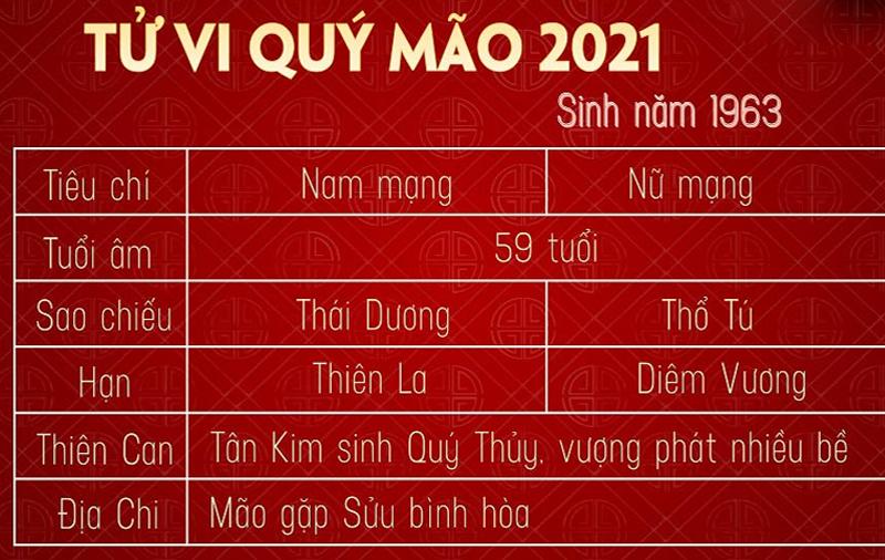 Vài nét về tuổi Quý Mão năm 2021